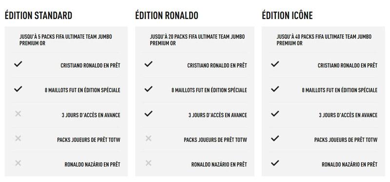 comparatif editions fifa 18